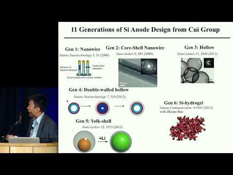 Yi Cui: 500Wh/kg Batteries | GCEP Symposium – October 18, 2017
