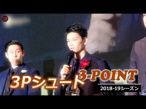 【18-19 PLAYBACK】3ポイント成功率シーズンランキング
