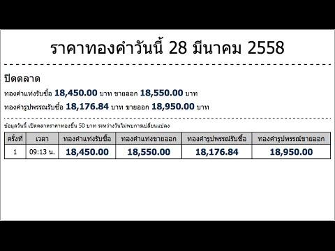 ราคาทองคำวันนี้ 28 มีนาคม 2558