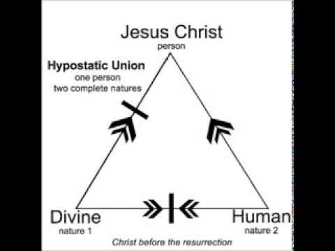 Image result for hypostatic union jesus christ
