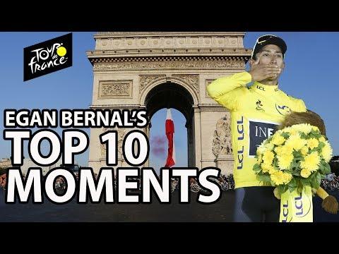 Tour De France 2020 Youtube Mercato Cyclisme 2019 2020 : Principaux transferts et Rumeurs