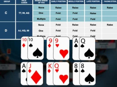 Poker Professor - Short Stack Strategy
