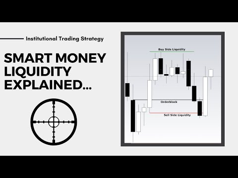 Smart Money Liquidity Forex - institutional trading strategy