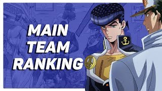 Who is the Strongest Team? | Ranking the Teams in JoJo's Bizarre Adventure