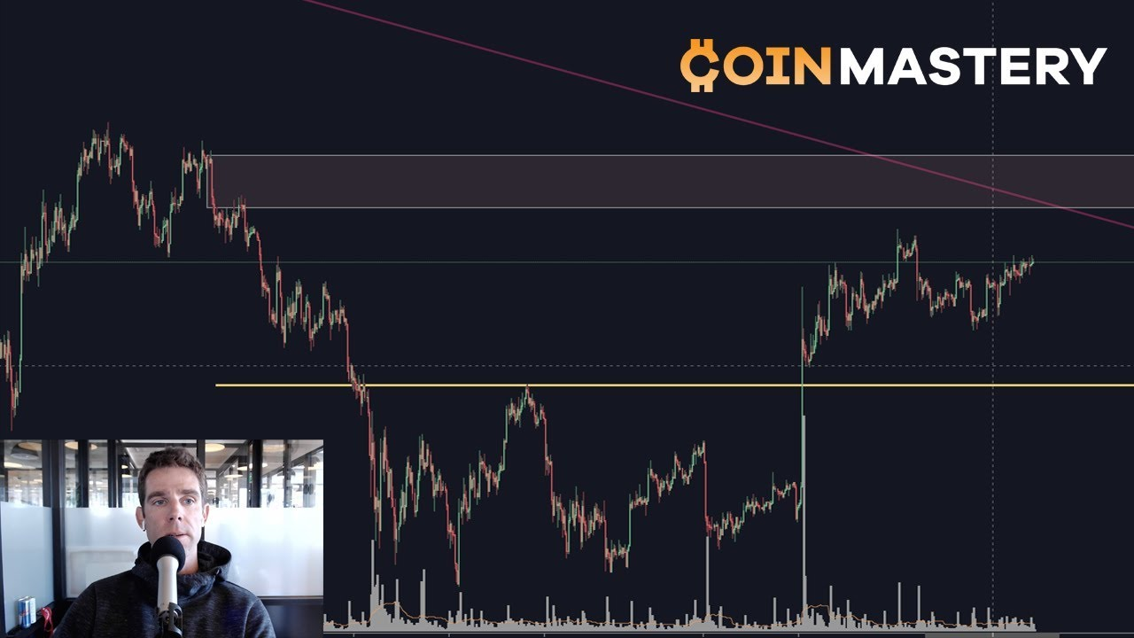the-bulls-continue-timing-vs-coin-picks-macro-forces-stepping-in-behind-the-scenes-b2b-ep187