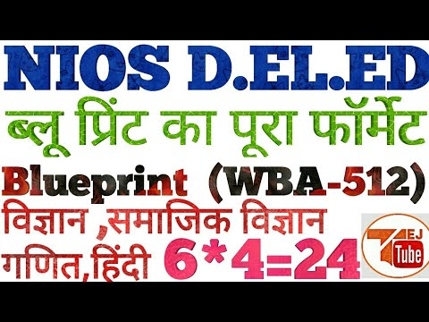 Preparation Of Balanced Question Paper Based On Design And