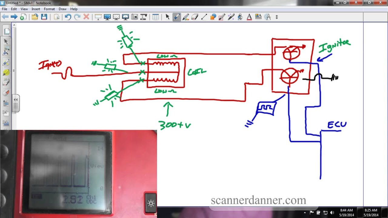 subaru no spark diagnosis control testing lecture a free sd premium video  [ 1280 x 720 Pixel ]