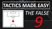 Fussball Taktik Position Falsche 9 Kurzvideo Youtube