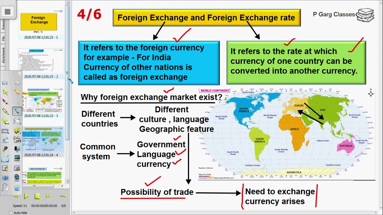 FOREIGN EXCHANGE | meaning in the Cambridge English Dictionary