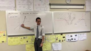 Multiplication & Division of Functions (4 of 4: Graphing y = x*lnx)