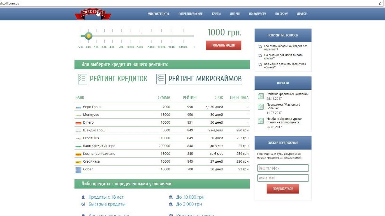 Получить кредит без проверки кредитной истории 300000 руб без справок