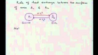 Mod-01 Lec-30 Transport Phenomena in Furnaces:Convection and Radiation Heat Transfer