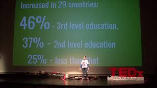 Education's Effect on the Planet | Isla McCullough | TEDxClintonMiddleSchool