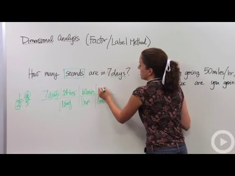 Dimensional Analysis(HD)