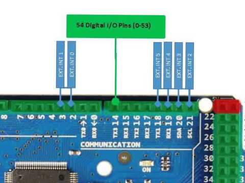 Arduino ADK R3, ATmega2560, USB Interface to Andro
