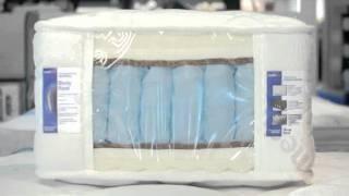 Ортопедические матрасы Mediflex(Фильм по коллекции Mediflex 2011 Матрасы Mediflex: http://www.askona.ru/matrasy/mediflex/ Официальный сайт: http://www.askona.ru/, 2011-06-30T05:13:21.000Z)