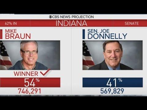 Mike Braun flips Democratic Senate seat in Indiana
