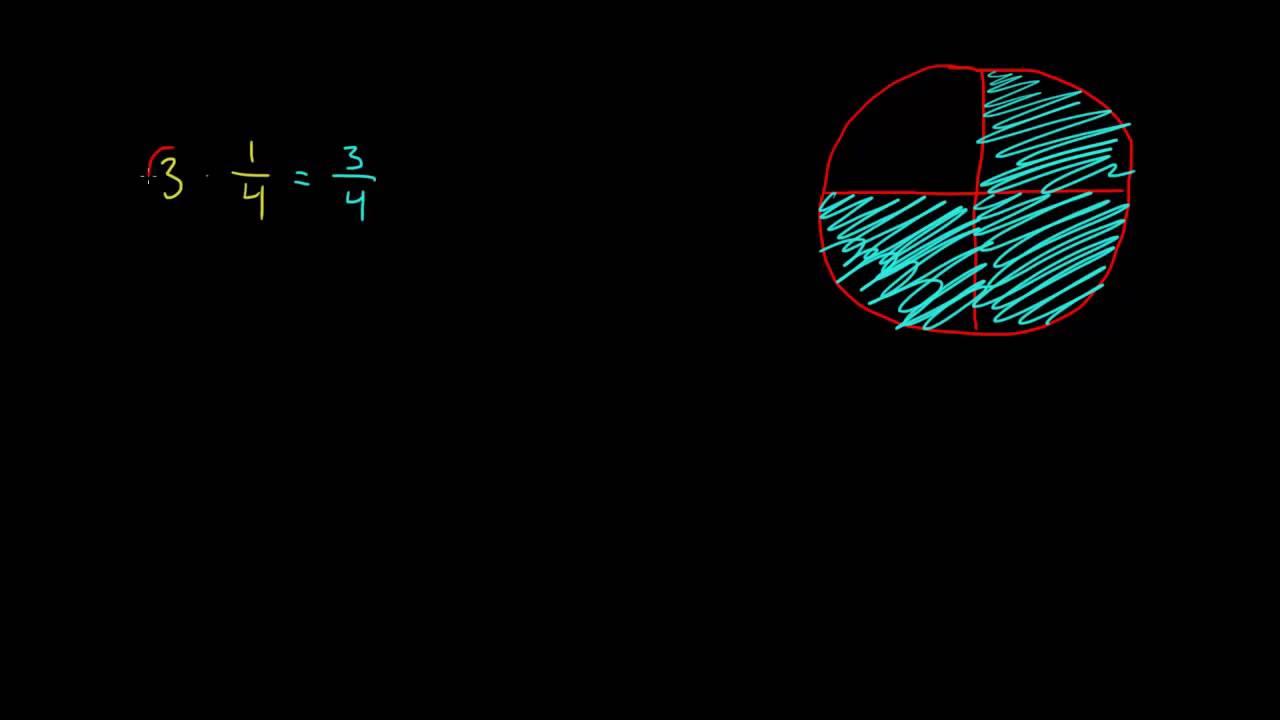 2.2 - Brøkregning - Multiplikasjon med heltall (1T)