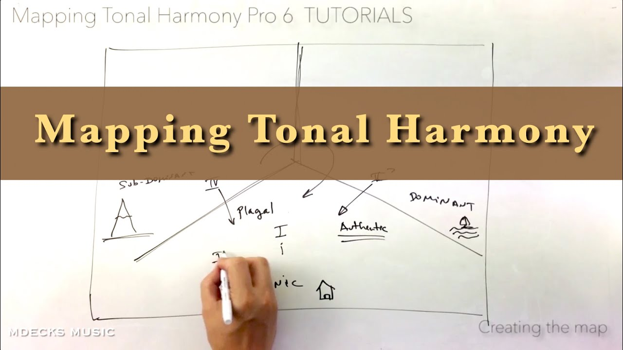 Mapping Tonal Harmony. A map that reveals how harmony works ...