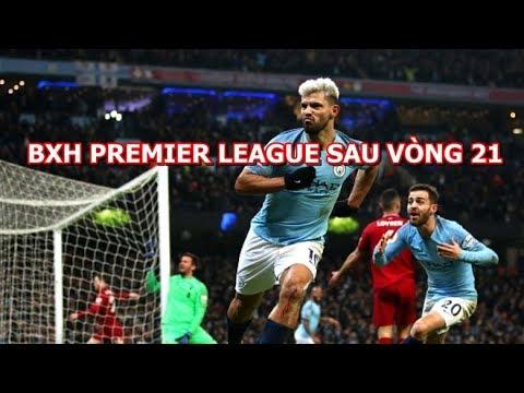 Soccer Man United Vs Liverpool