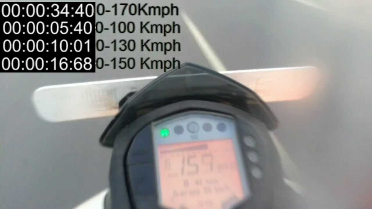 ktm duke 390 india top speed 170km/hr and 100 under 5.5 sec