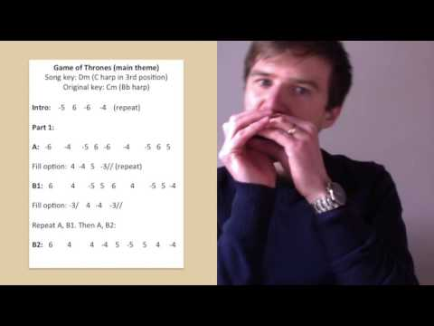 Harmonica harmonica tabs jurassic park : Game of Thrones harmonica lesson: How to play Game of Thrones ...