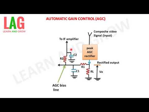 AUTOMATIC GAIN CONTROL (AGC)(हिन्दी )!LEARN AND GROW
