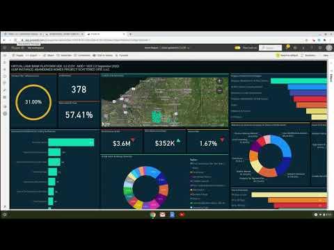 Virtual Land Bank
