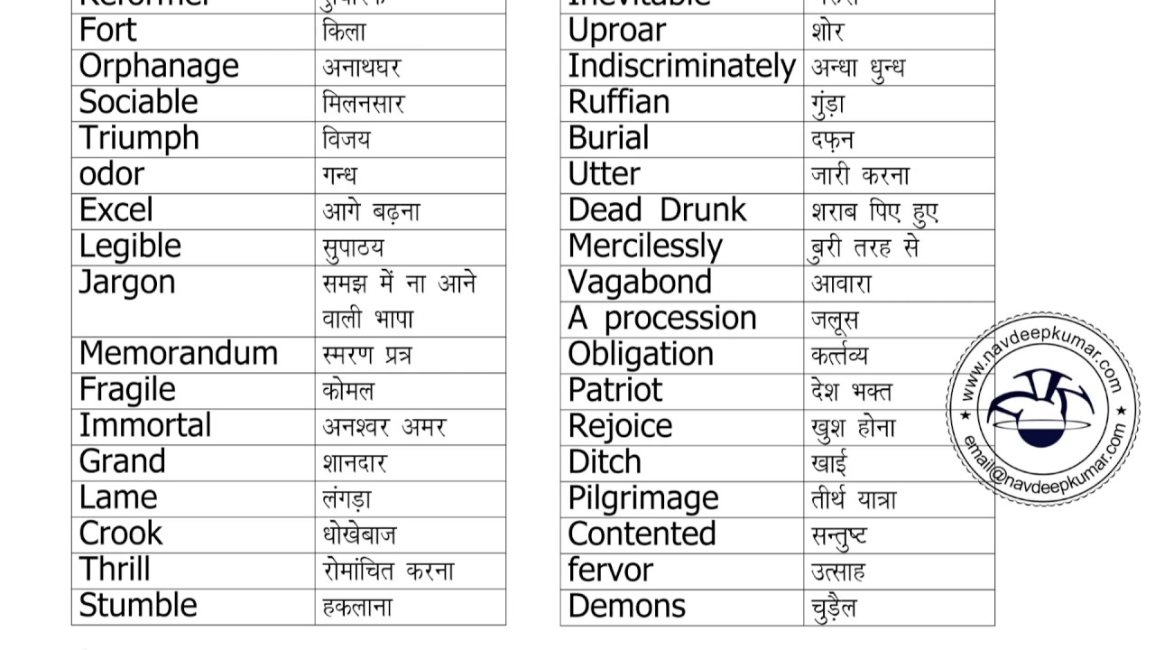 Word meaning english to hindi pdf