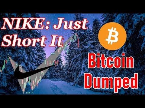 Bitcoin Live : BTC Negative Momentum Stream. Episode 732 - CryptoTechnical Analysis