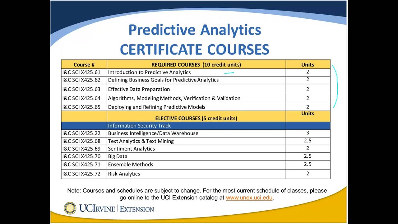 Predictive Analytics Educational Planning Session Youtube