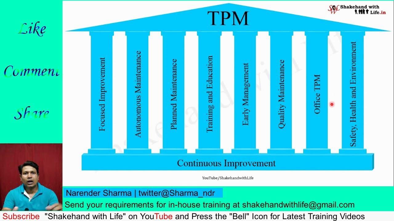 Total Productive Maintenance 8 Pillars 8 Pillars Of Tpm
