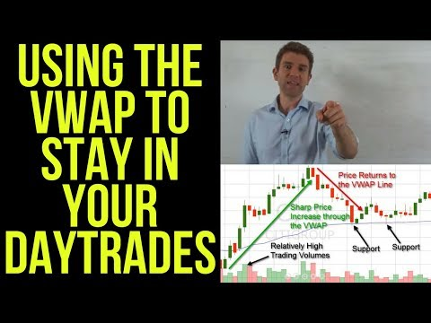 Learn How To Day Trade With The Vwap Youtube