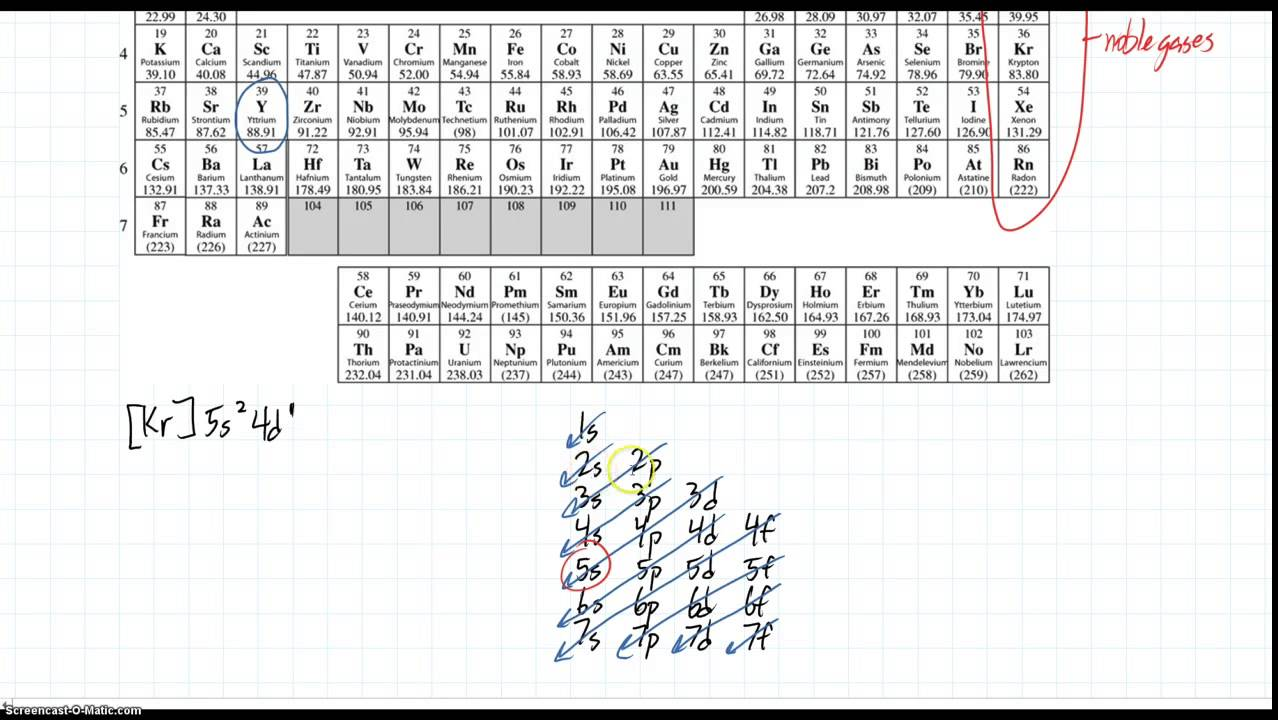periodic table abbreviation for copper gallery periodic table and periodic table abbreviation antimony images periodic table - Periodic Table Abbreviation For Antimony