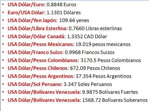 precio-del-dolar-hoy-jueves-24-de-enero-2019-24/01/19