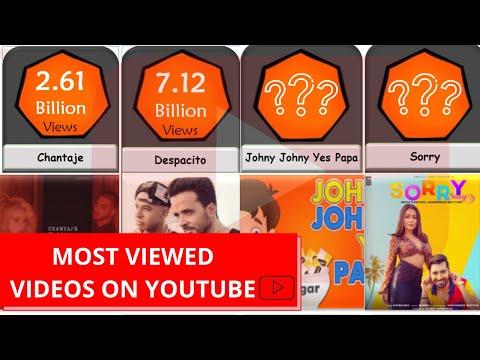 Most Viewed Videos on Youtube II Data Comparison II DATAAHOLIC