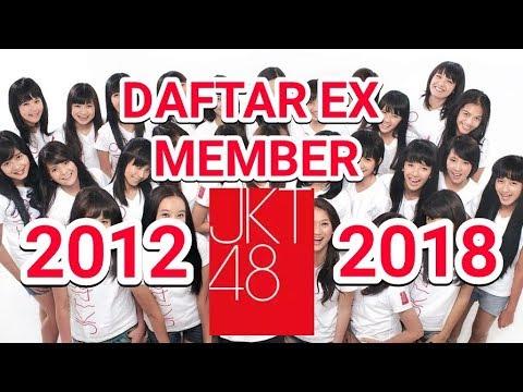 Daftar Ex Member JKT48 2012 - 2018 (Resign, Graduation, Sacked)