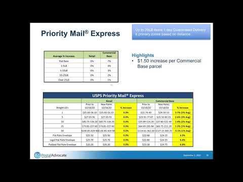 October 2020 USPS® Temporary Rates Increase
