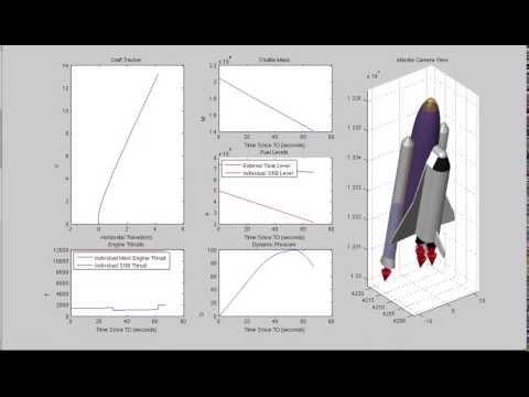 STS-30 Atlantis rocket full launch simulation on Matlab