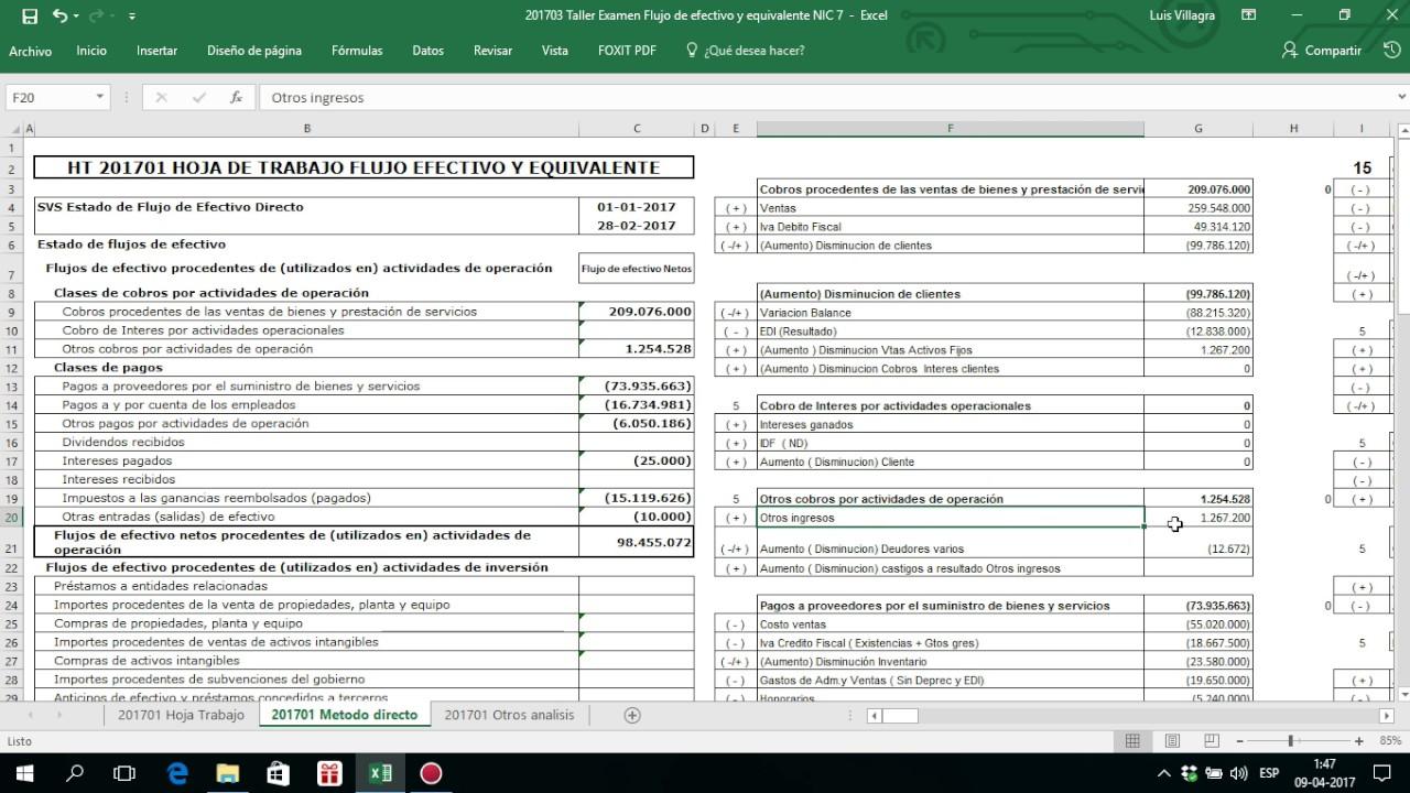 Magnífico Hoja De Cálculo De Flujo De Efectivo Viñeta - hojas de ...