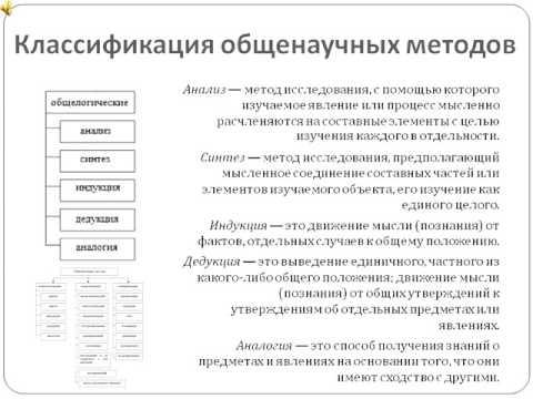 Лекция 2. Средства и методы научного исследования.
