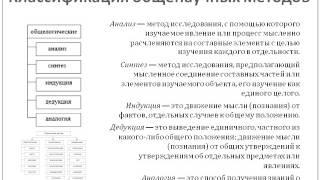 видео 2. Методы исследования в психологии, их классификация.