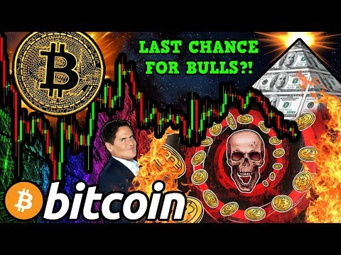 BITCOIN FINAL DEFENSE for BULLS!? LEVELS to WATCH! $BTC PONZI Collapse! Mark Cuban