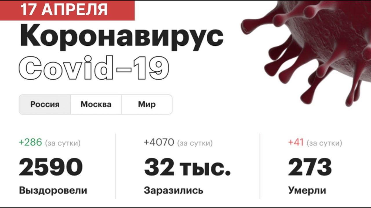 Коронавирус. Последние новости 17 апреля (17.04.2020). Коронавирус в России сегодня. COVID-19 Смотри