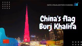 Chinese flag 🇨🇳lights up on World's tallest building Burj Khalifa in National day - Dubai, UAE