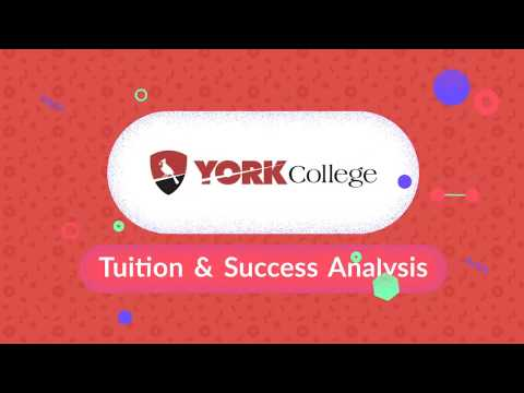CUNY York College Tuition, Admissions, News & more