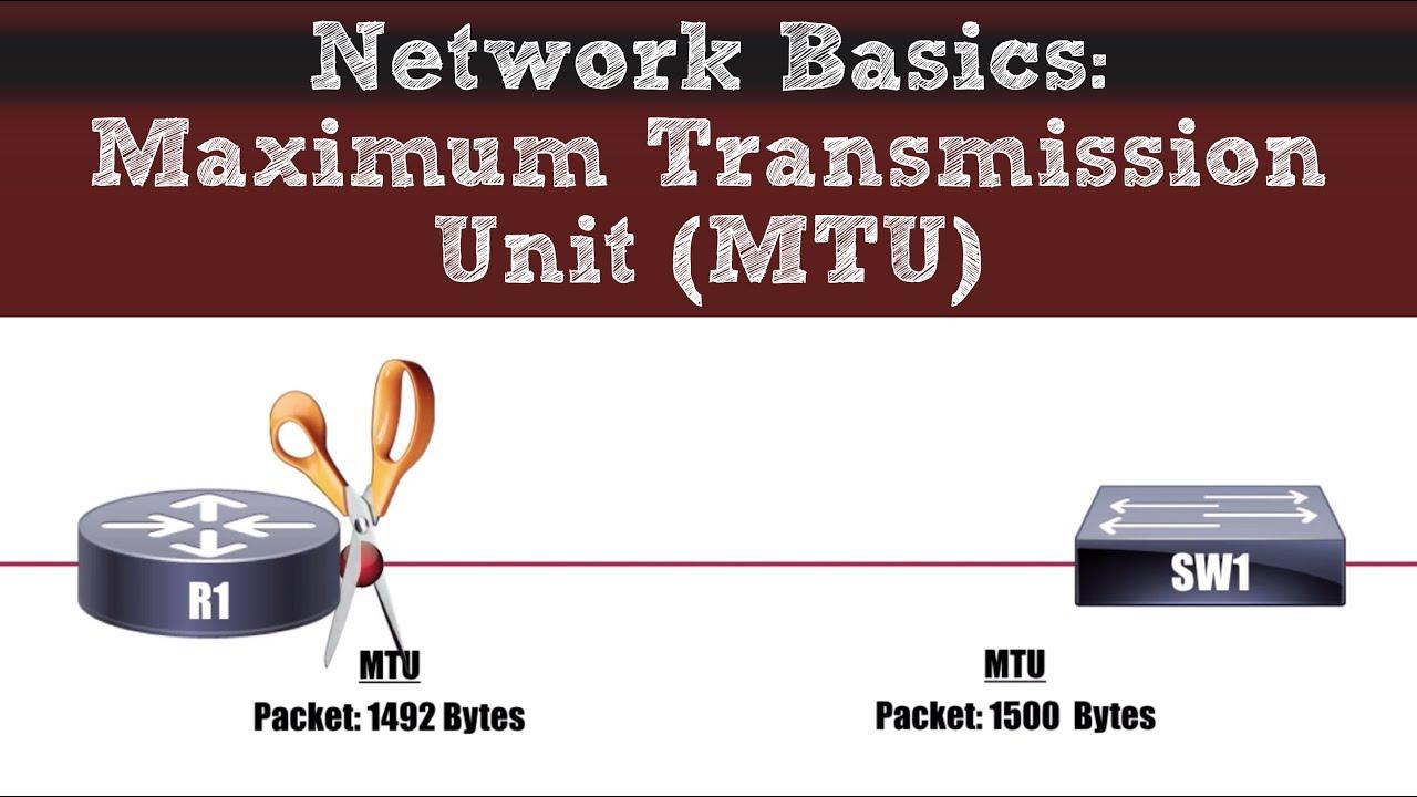 Network Basics - Maximum Transmission Unit (MTU)
