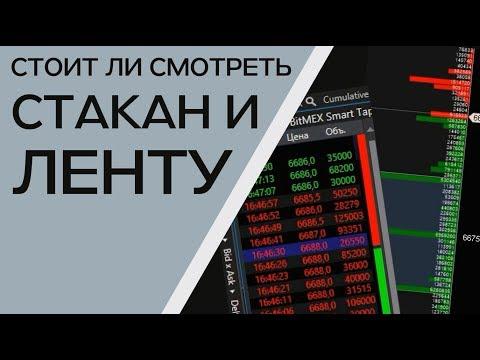 Как читать ленту принтов и анализировать стакан котировок? Пример на бирже BitMEX в платформе ATAS