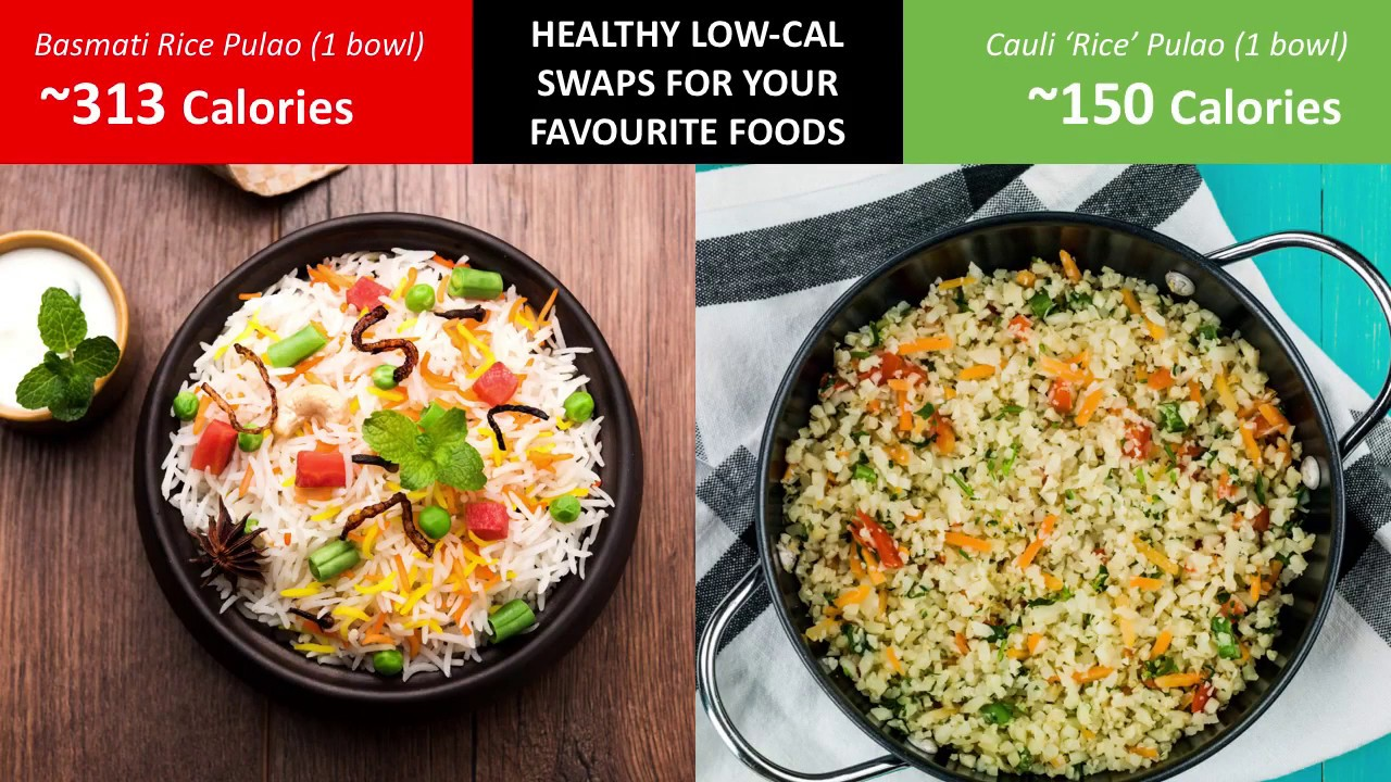 Indian Diet Plan for Weight Loss | Indian Foods | 2019