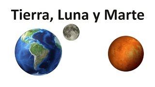 Tierra Luna y Marte
